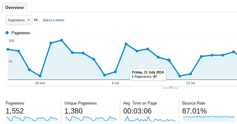 Enabling Google Analytics in Google Sites